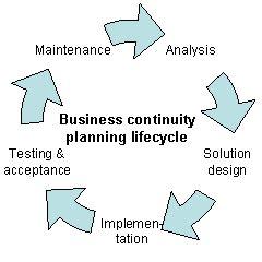 Manufacturing Business Plan - MoreBusinesscom